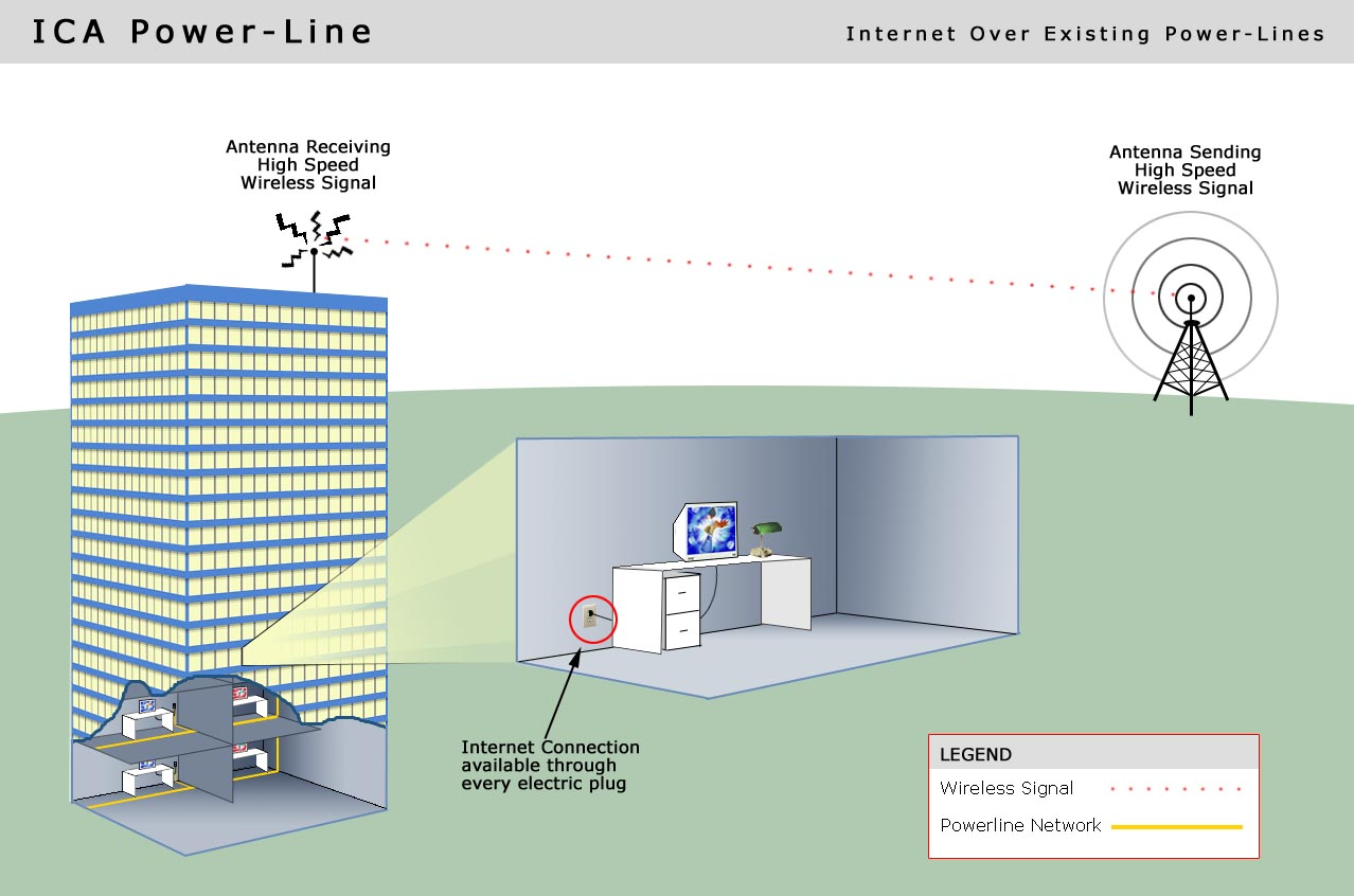 dsl apartment wiring diagram dsl line diagram wiring